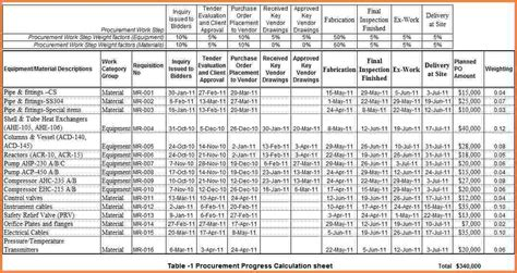 Procurement Tracking Spreadsheet by 2 Procurement Tracking Spreadsheet Excel Spreadsheets