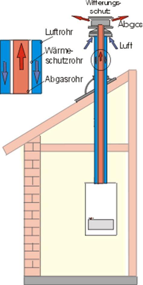 Gastherme Abgasrohr Vorschriften by Ikz Haustechnik
