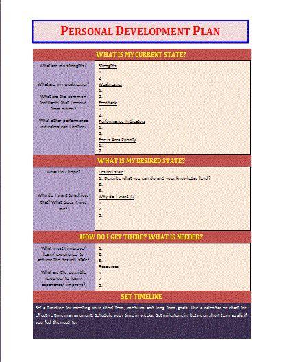 personal development plan template free business templates