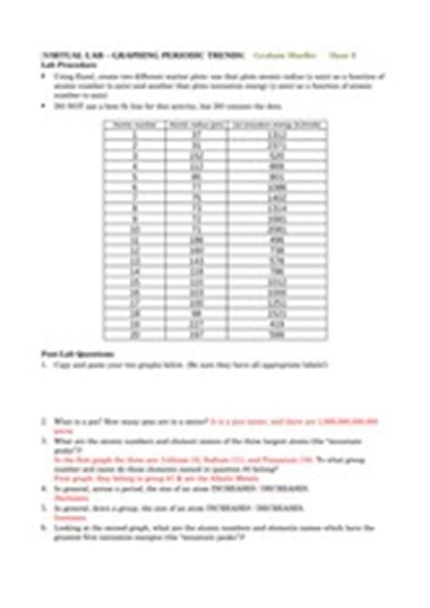 the periodic table lab answers trends in the periodic table graphing worksheet answers