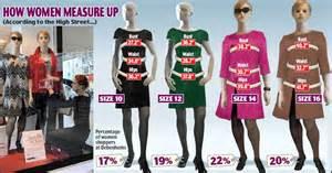 department store puts size 16 mannequins in shop windows