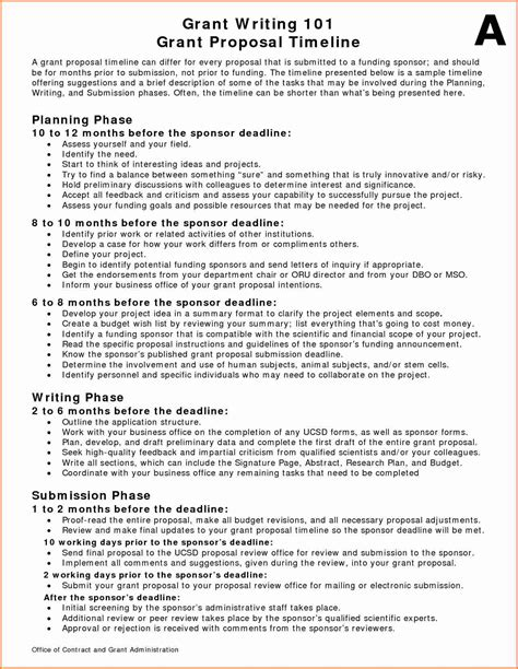 sample grant proposal format project proposal