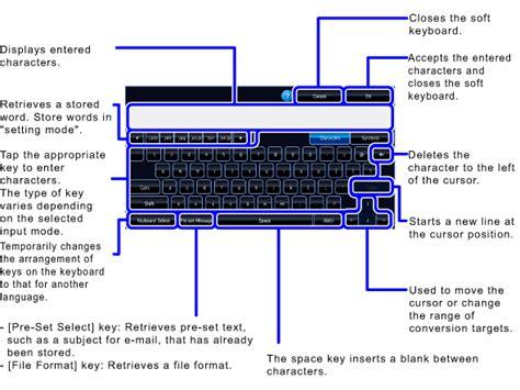 keyboard layout key names names and functions of soft keyboard keys mx 6240n mx