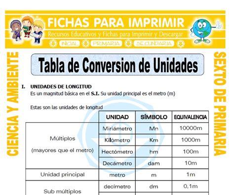 table de convertion tabla de conversi 243 n