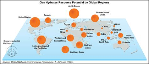 natural resources hold the key to indias future daily huge natural gas hydrate reserves in cold storage for