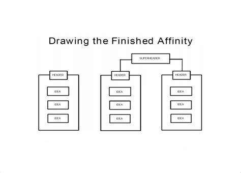 sample affinity diagram  sample  format