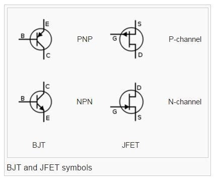 transistor bjt jfet mosfet transistor