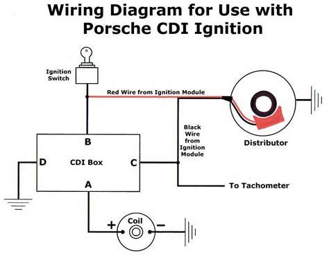polaris ignition wiring diagram polaris get free image