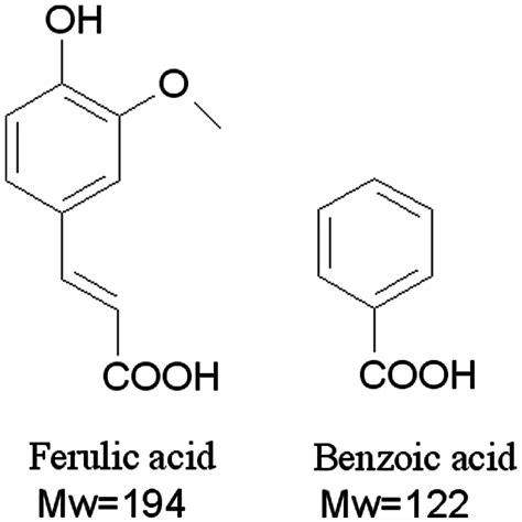 Benzoic Acid By Indo Food Chem benzoic acid