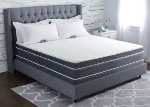 Sleep Number Bed Q Series 6 1 Sleep Number M7 Bed Compared To Personal Comfort H12
