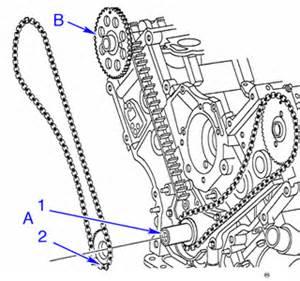 97 f150 starter solenoid wiring diagram wiring diagram