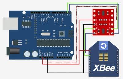arduino xbee tutorial pdf xbee 1mw zigbee 无线数传 通信模块 arduino 推荐 sparkfun 原装 zigbee无线
