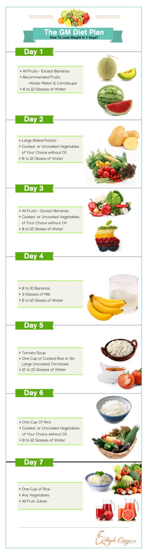 how to lose 8kgs weight in 7 days how to