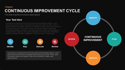 Continuous Improvement Cycle Powerpoint And Keynote Template Slidebazaar Continuous Improvement Template Free