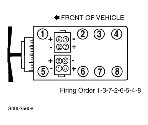 ford 5 0 firing order what is the firing order of a 1996 ford explorer v8 5 0 4