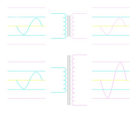 transformer impedance matching design impedance matching transformers