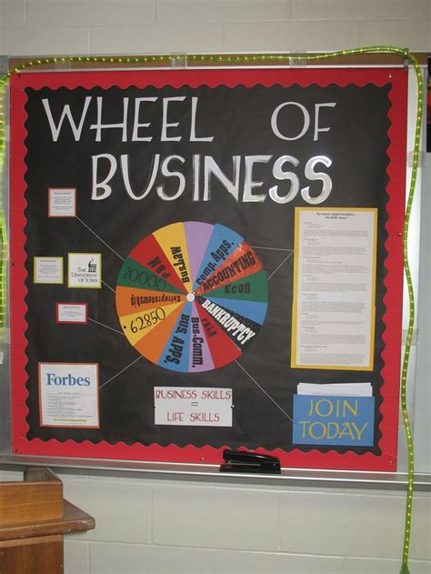 bulletin board design for home economics board emphasizing the importance of business and showing