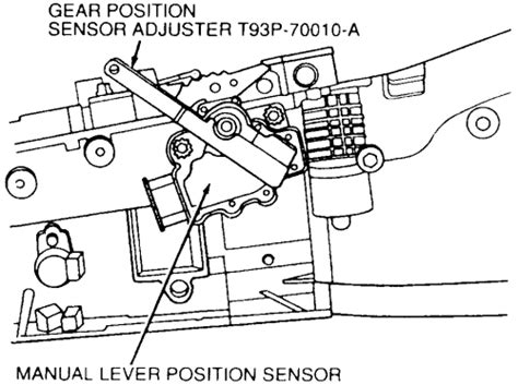 auto manual repair 1998 ford f150 electronic throttle control ford ranger trans position sensor 2002 autos post