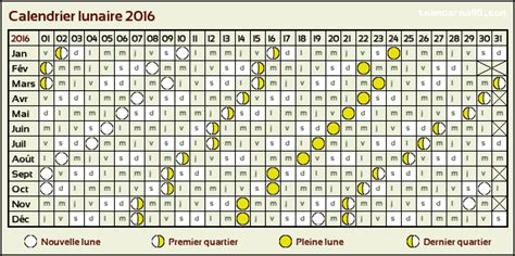 Calendrier Lunaire Chinois Grossesse 2016 Calendrier Lunaire 2016 Semaines Grossesse