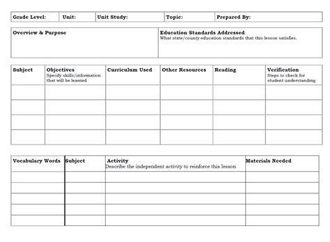 student lesson plan template unit study lesson plan template new 2 homeschooling