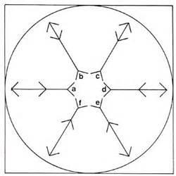 ilusiones opticas muller lyer ilusionario ilusi 243 n de muller lyer