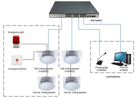 ip poe powered ceiling speaker for ip address