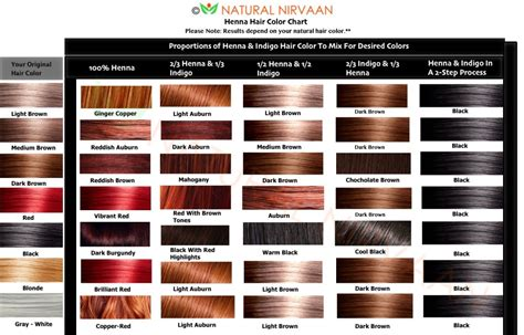 light mountain henna color chart makedes com
