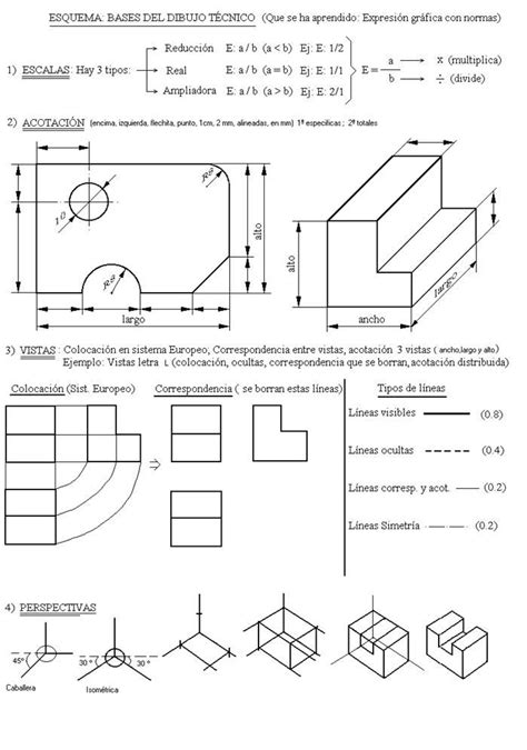 Dibujo técnico básico | DIBUJO TÉCNICO/MARRAZKRTA TEKNIKOA