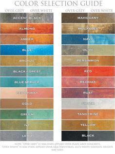Lazenby   Recommended Polished Concrete Colours   Detail