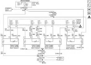 wiring diagram for 1996 chevy vortec 5 7l chevrolet forum chevy enthusiasts forums