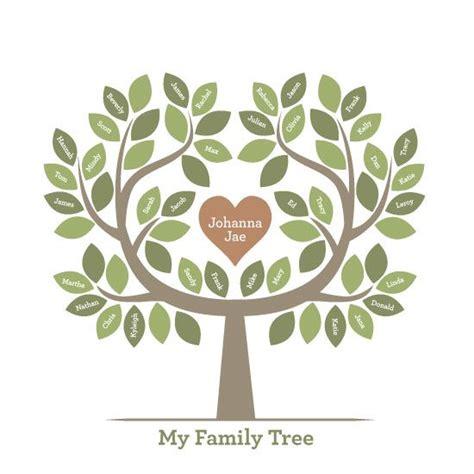 imagenes de la familia guirola 17 mejores im 225 genes sobre arboles genealogicos en