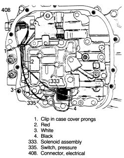 | Repair Guides | Electronic Engine Controls | Automatic