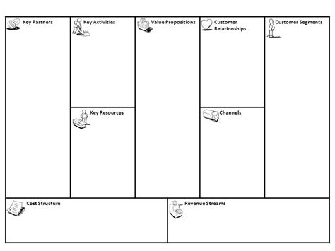 Canvas Template by Business Model Canvas Pdf Pictures To Pin On