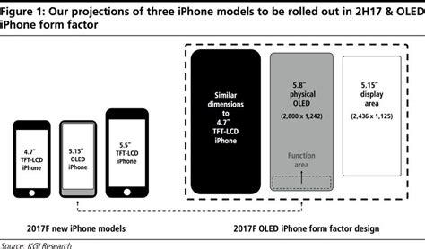 iphone   boost retina resolution     ppi