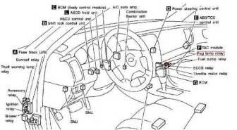 infiniti m45 fuse box infiniti get free image about wiring diagram