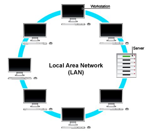 Find Local What Is Local Network How To Find Ps4 Ip Address