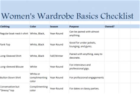 wardrobe checklist template gallery templates design ideas
