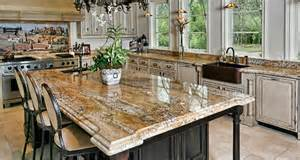 how to clean marble and granite kitchen countertops