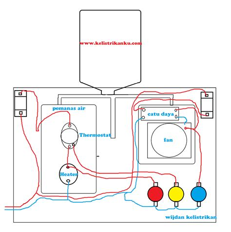 Dispenser Listrik belajar prinsip kerja pemanas air otomatis dispenser