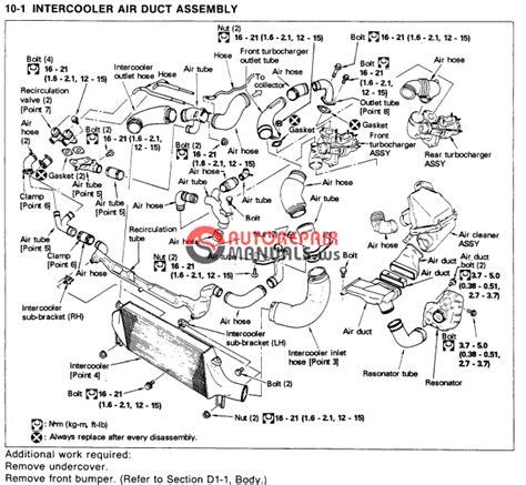 free online car repair manuals download 1994 nissan sentra user handbook auto repair manuals free download nissan gtr32 service manual