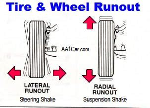 Tires Not Balanced Symptoms Wheels Rims Ratings Designations Patterns