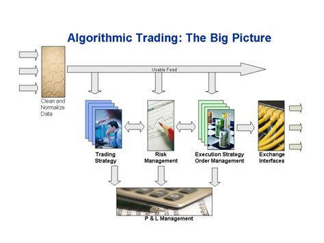 trading workflow market leader news algorithmic trading based on