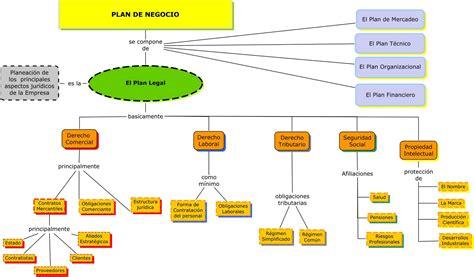 ley de cadenas voluntarias puerto rico comercio electronico agosto 2013