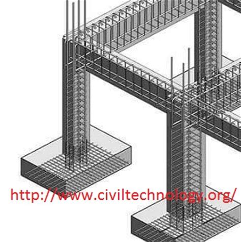 design of rcc frame explanation of rcc structure with beams and columns