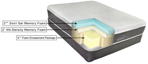 summerfield gel jacqueline plush firm memory foam mattress