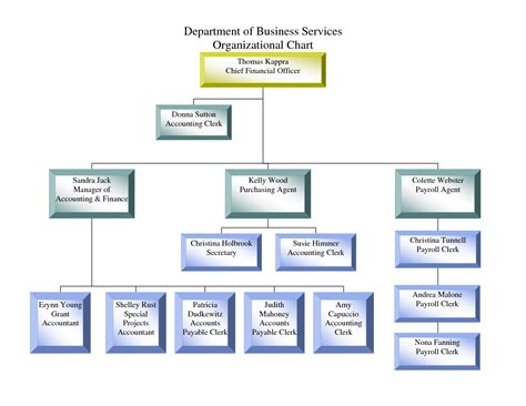 organizational diagrams chart template category page 122 efoza