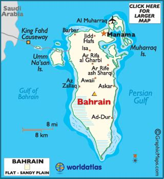 bahrain facts, capital city, currency, flag, language