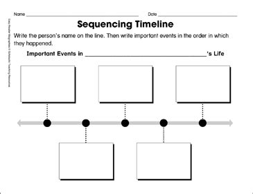 Sequencing Timeline Template Ordering Biographical Events Printable Graphic Organizers And Plot Timeline Template