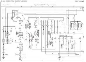 toyota yaris 1999 wiring diagram yaris toyota free wiring diagrams