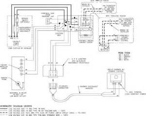 burnham v8 series user manual pdf page 5